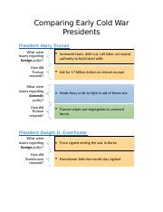 Comparing Early Cold War Presidents-1.docx