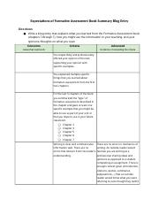 Formative Assessment Book Summary Blog Rubric Spring 2020