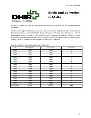 Fact sheet -Births in Malta