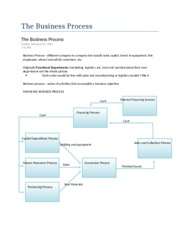 The Business Process 1-23