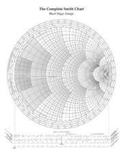 Smith_chart
