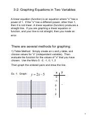3.2 - Graphing Equations in Two Variables.pdf