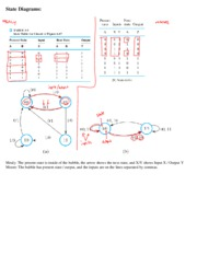 2008-04-02_3A-7A_State_Diagrams