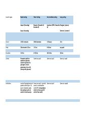 Diabetes drug spread sheet.xlsx