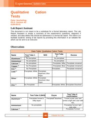 Qualitative Cation Tests Chem lab-3 - Copy