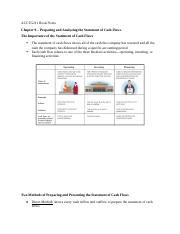 ACCTG211 Book Notes Chapter 9 (Financial).docx