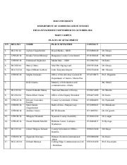ATTACHMENT 201 6 PLACEMENT LIST MAIN -ALLOCATION LIST-students'-2.doc