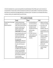 3Ps chart for use with Assignments