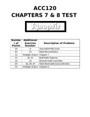 Online Chapters 7 & 8 Test Synopsis