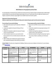 mba550_mods1-8_discussion_board_rubric