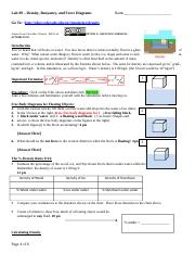 Density Lab complete - Density Lab(PhET Simulation Introduction ...
