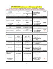 S2018_ESE230_Lab01 Rubric_and_Guidelines.pdf
