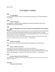Civil Rights Timeline.docx