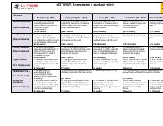 Assessment 4 rubric.pdf