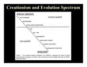 Presentation 27 (Creationism and ID)