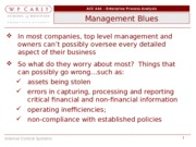 Internal Control Systems.ppt
