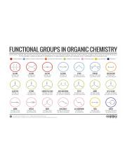 Functional Groups Organic Chemistry.png