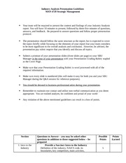 Industry Analysis Presentation Guidelines and Grading Rubric