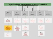 Ch2_Evolution_Management_s