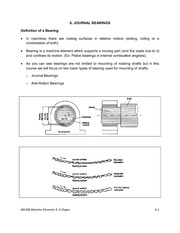 ME308_Lecture_Notes_06_Journal_Bearings_v14
