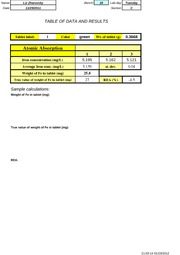 Lab 10 Data Table