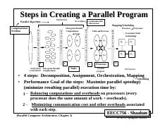 2 - steps to parallel program
