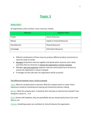 mng2601_study_unit_1_notes