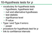 Hypothesis tests for p