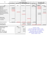 Pension Worksheet YEAR 3