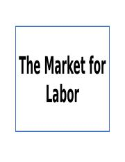 Market for Labor