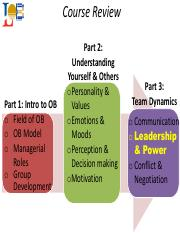 14. MGMT2110_Ch12 & 13_Leadership & Power_Part 1_Spring 16-17.pdf