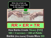 Ch 14 Money Creation [AP]