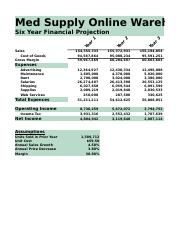Lab 3-1 Med Supply Online Warehouse Six-Year Financial Projection