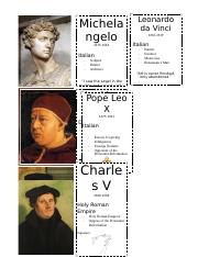 AP Euro Trading Cards.docx