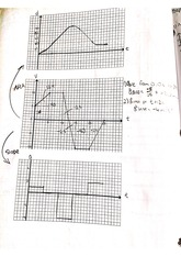 PHYS 4340 2011 D-V-A Graphing Assignment Solutions