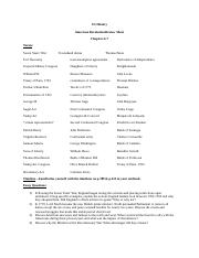 American Revolution Review Sheet (Ch. 6-7) (1).docx