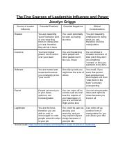Power_Worksheet_Jocelyn_G.