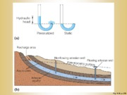Lecture 6 - Water Resources(1).ppt