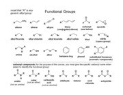 Overview-FunctionalGroups
