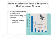 Natural Selection Favors Behaviors that Increase Fitness