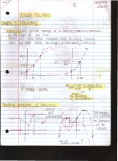 Class Notes Ch. 3 Derivatives
