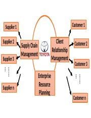 supply chain.pptx