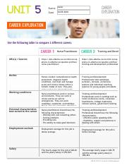 Unit5_Career_Comparison.pdf