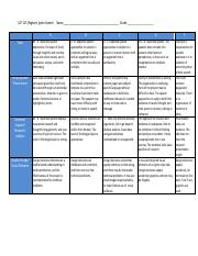 Ignite Speech Rubric