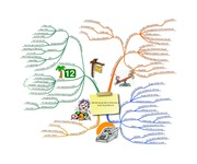 Mind Map 25 - REVENUE & HELD FOR SALE