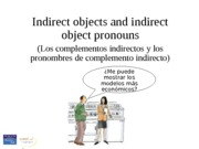 CH06_1_Indirect_objects_and_their_pronouns