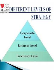 different levels of strategy.ppt