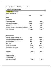 Zain mobile - Balance sheet -