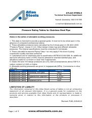 St_St_Pipe_Pressure_Rating_Charts_rev_Sep_2010