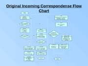 2012 ISO Income Correspondences Handling1 -fax - WWK